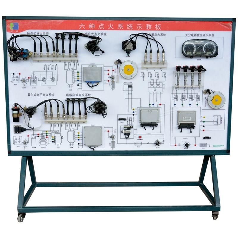 包括:触电式点火系统,霍尔效应式点火系统,光电点火系统,电磁式点火